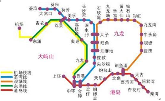 (香港地铁线路图)